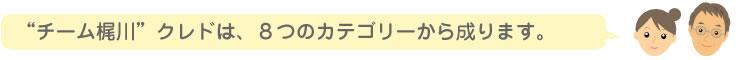 """""""チーム梶川""""クレドは、8つのカテゴリーから成ります。"""